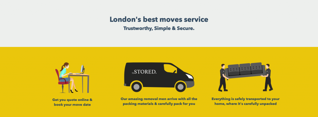 bySTORED. London Removals
