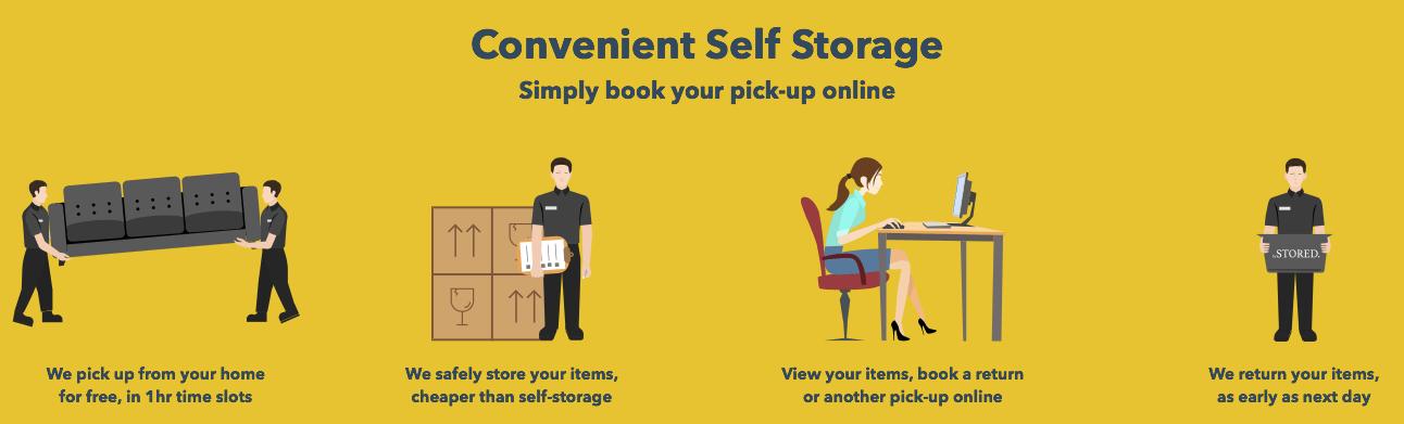 How Does Door-to-Door Storage Works. Illustration.