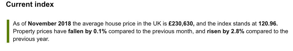 Land Registry - UK House Price Index